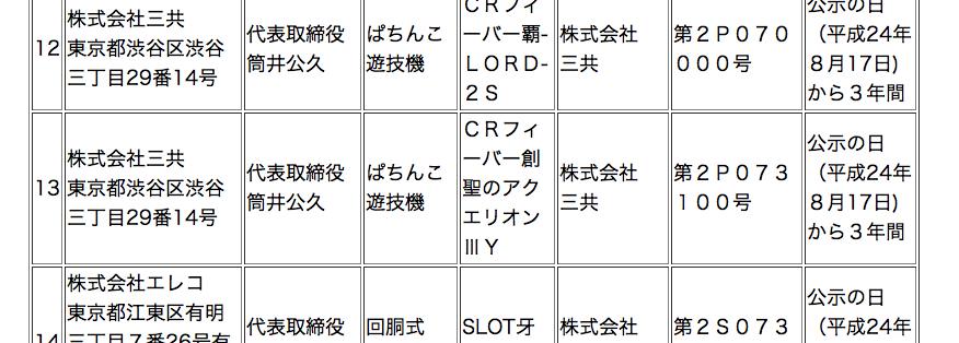 【検定通過】CR創世のアクエリオンⅢYが通過確認