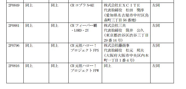 ハロプロ別スペ2機種ほか合計4機種が検定通過