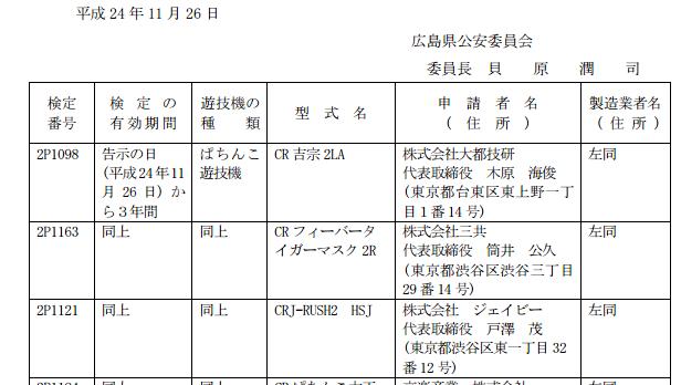CR吉宗2ほかパチンコ検定通過×3機種確認