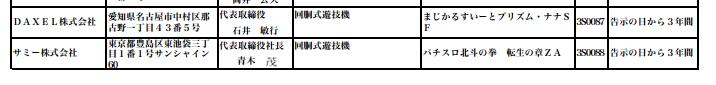 【速報】パチスロ北斗の拳 転生の章ZAが検定通過