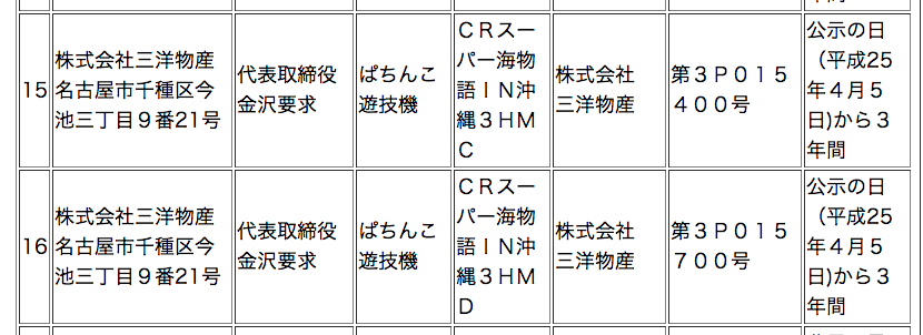 【速報】いよいよ!遂に? CR海物語IN沖縄3が検定通過