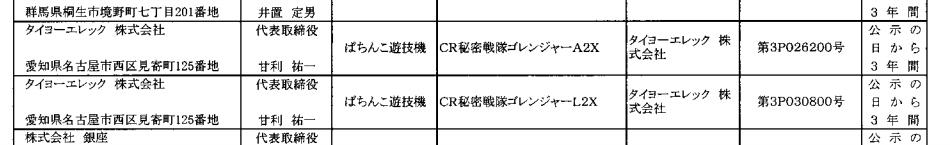 豊丸→タイヨーエレック 秘密戦隊ゴレンジャーが検定通過