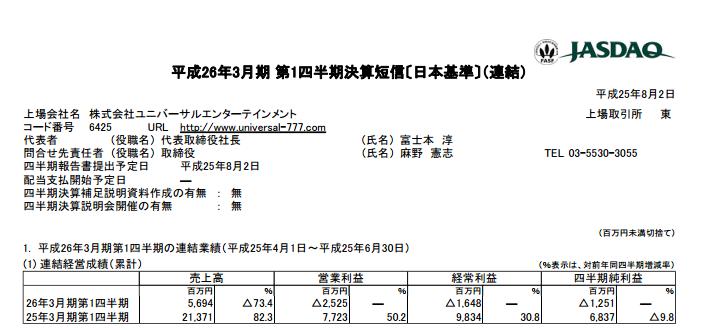 営業利益は赤で約25億円 ユニバーサル決算短信