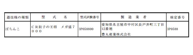 餃子の王将シリーズに新スペック メガ盛り7000通過