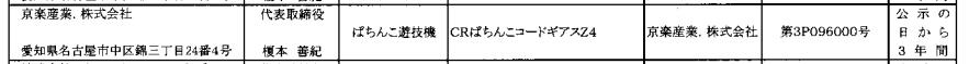 【記事追加しました】コードギアスは京楽の試金石パチンコでもある