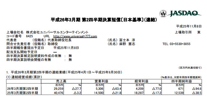 緑ドン56,000台販売も減収減益 ユニバ決算短信