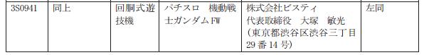 パチスロ機動戦士ガンダムに3スペック目が検定通過/FW
