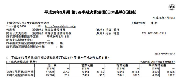 ダイコク決算は減収減益も通期予想プラス修正 売上高+40億円/利益+10億円