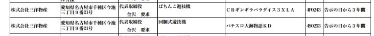 CRギンギラパラダイス3XLAとパチスロ大海物語KDが検定通過