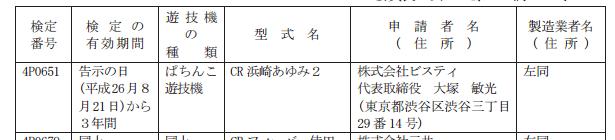 【別スペックも検定通過】R浜崎あゆみ2SP検定通過/前作の稼働実績からある程度の予想も可能?