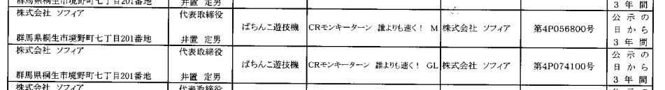 【別スペック2機種追加】今度はソフィアから/CRモンキーターン誰よりも早く!検定通過
