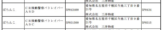 【更に追加 別スペック確認】【記事追加 メーカー公式動画】CR機動警察パトレイバー(三洋)が検定通過