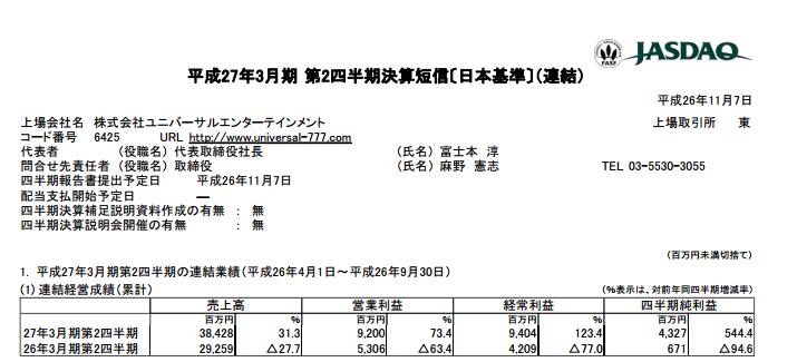 ユニバーサル社決算短信/経常利益は2倍以上、四半期純利益は6倍以上の好調決算に