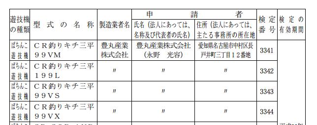 平和さんではなく豊丸から/CR釣りキチ三平シリーズ4スペック検定通過確認
