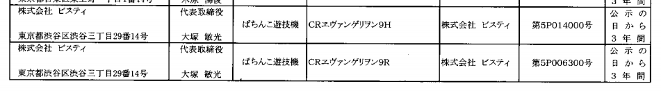 【さらにさらに新スペック2機種の通過確認】CRヱヴァンゲリヲン9(ビスティ)が検定通過