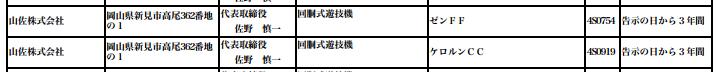 山佐から新機種パチスロ2機種検定通過/ゼンFF・ケロルンCC確認 ケロットのスピンオフ作品か
