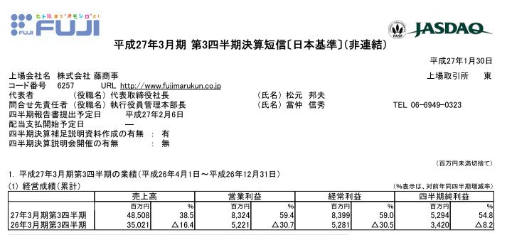藤商事決算短信は大幅な増収増益/パチンコ部門はマイナス、パチスロ部門がアップ