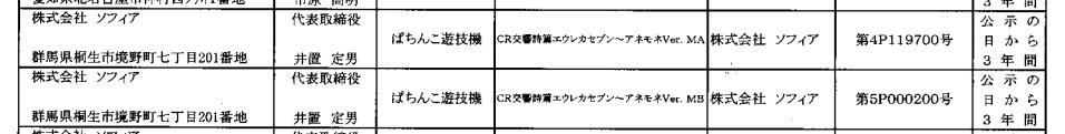 約1年ぶりのパチンコ版エウレカセブン/CR交響詩篇エウレカセブン〜アネモネVer検定通過