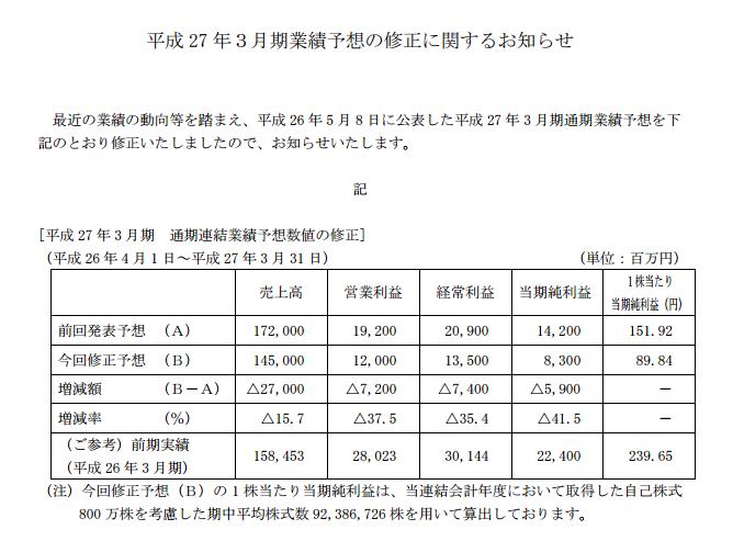 三共さん業績予想を下方修正/売上高▲270億円/ガンダムの販売が計画に届かず