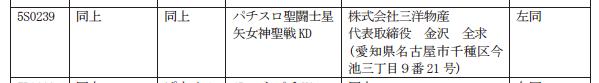 聖闘士星矢 女神聖戦(三洋)が検定通過/パチスロ版の聖闘士星矢としては3作目のリリース