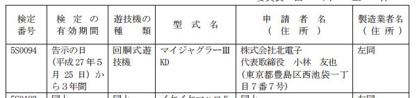 約3年ぶりのマイジャグシリーズ/マイジャグラー3KD(北電子)が検定通過確認