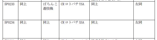 三洋新機種パチンコが2スペック確認【CRロトパチシリーズ】はライトミドルで登場か