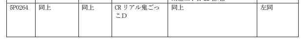 【プロモ動画を追加】CRリアル鬼ごっこ(高尾)検定通過/2015年7月には園子温監督版の新作映画も