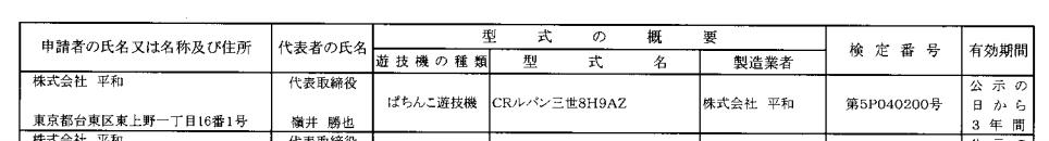 話題機種CRルパン三世、検定通過も確認/CRルパン三世8H9AZ(平和)