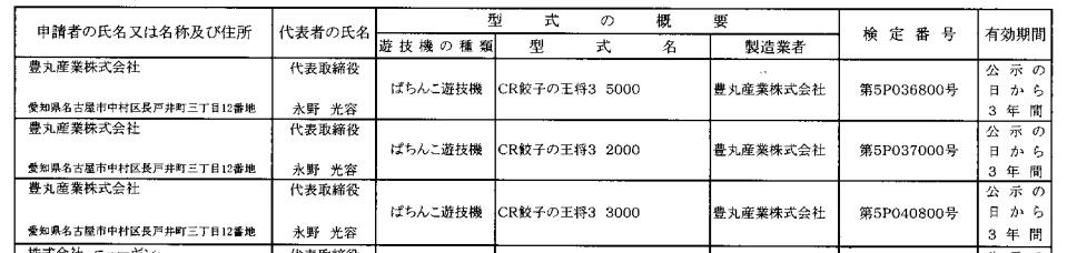 【さらに3スペック追加】餃子の王将シリーズ最新作/CR餃子の王将3(豊丸) 一挙2スペック検定通過