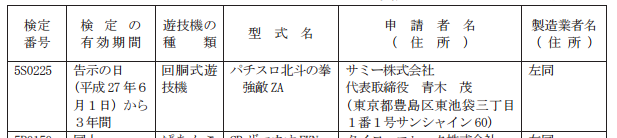 【速報】パチスロ北斗最新版が検定通過/パチスロ北斗の拳 強敵(サミー)確認