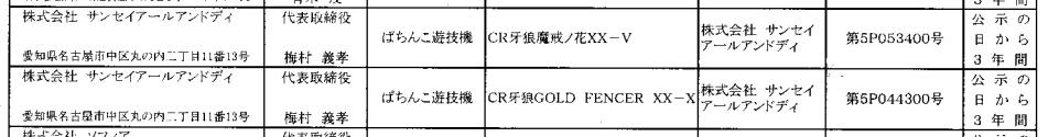 【速報】牙狼シリーズから2機種同時に検定通過/牙狼魔戒ノ花と牙狼GOLD FENCER