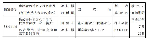 慶次のパチスロ化第3弾/花の慶次〜戦極めし傾奇者の宴〜が検定通過 エキサイトから