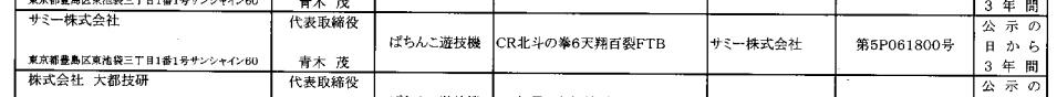 【別スペックの検定通過確認】 CR北斗の拳6 天照百裂FTA(サミー)の検定通過を確認