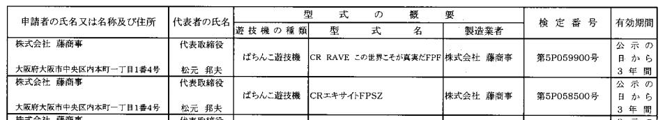 藤商事からパチンコ2機種同時通過確認/RAVE最新作とエキサイト最新作を確認
