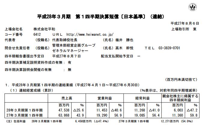 平和さん決算は減収減益に/売上高475億円 営業利益114億円