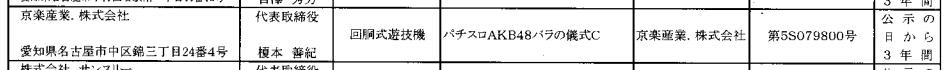 【速報】パチスロAKB48 バラの儀式(京楽)検定通過/2回目のパチスロ化