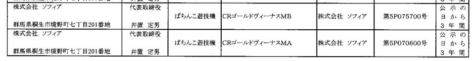 CRゴールドヴィーナスシリーズ(ソフィア)検定通過/3スペック同時に確認