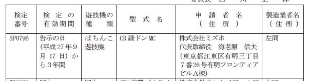 【速報】ユニバーサルさんお馴染み「緑ドン」がパチンコ化/CR緑ドン(ミズホ)