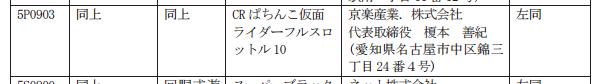 CR仮面ライダーフルスロットル(京楽)検定通過/価格・台数・販売条件で話題