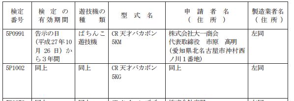 【別スペック検定通過】CR天才バカボン5(大一)検定通過/約3年ぶりのパチンコ天才バカボン