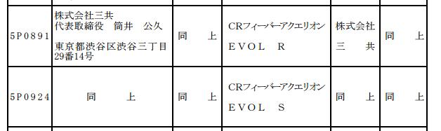 CRフィーバーアクエリオンEVOL検定通過/新宿駅には「巨大音ゲー」プロモも