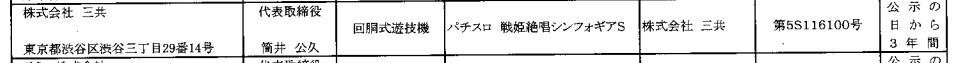【速報】戦姫絶唱シンフォギア(三共)検定通過/3期続くTVアニメ