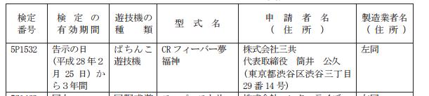 CRフィーバー夢福神検定通過/三共では珍しいオリジナル機種か?
