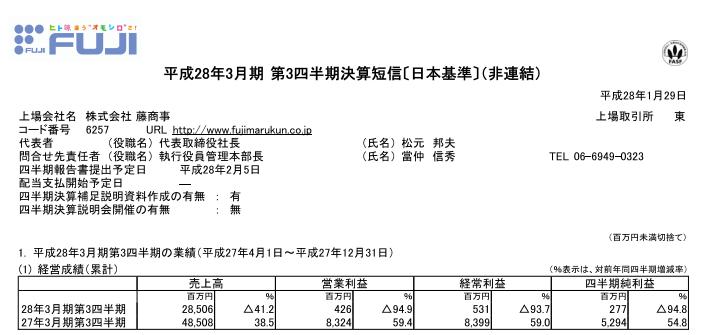 藤商事決算短信は減収減益に/営業利益は約79億円のマイナス