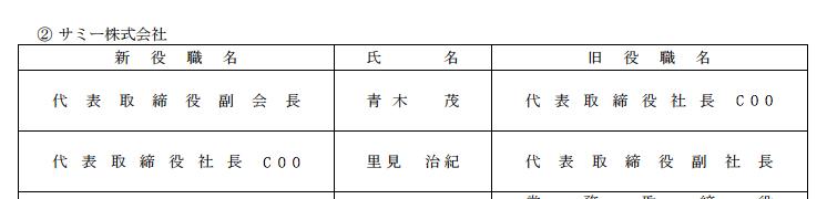 サミー株式会社の新社長に里見治紀氏が新たに就任