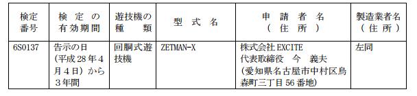 ゼットマン今後はパチスロ化/エキサイトさんから検定通過を確認