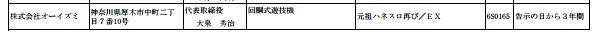 約9年ぶり/軽い当たりハネスロシリーズ最新機種「元祖ハネスロ再び」検定通過