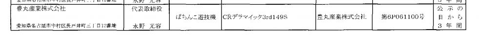 【試打動画追加】豊丸 約11年ぶりのデラマイッタ/CRAデラマイッタ「サード」検定通過