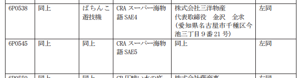 CRAスーパー海物語SAEシリーズ検定通過/いわゆる白海から約10年ぶり