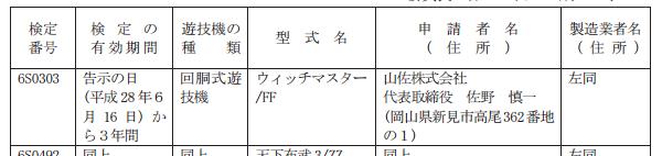 山佐オリジナル新キャラ「ウィッチマスター」検定通過/マリンちゃんRIO等に続けるか?